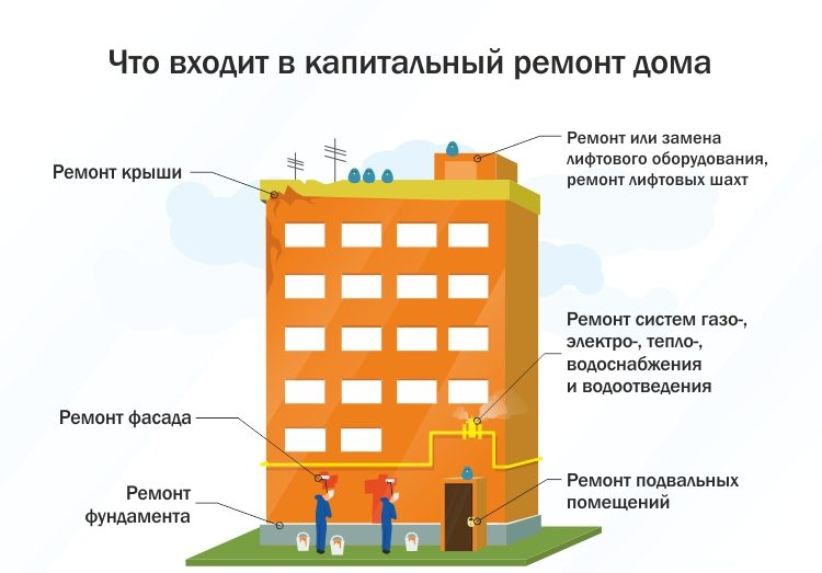 Поклеить обои в г Нижний Новгород - Объявление в